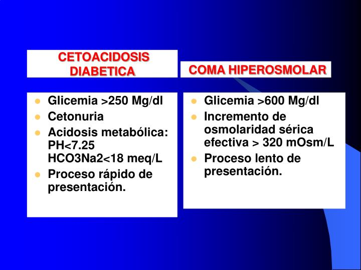 Glicemia >250 Mg/dl