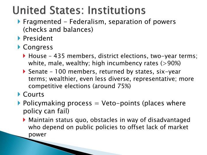 United States: Institutions