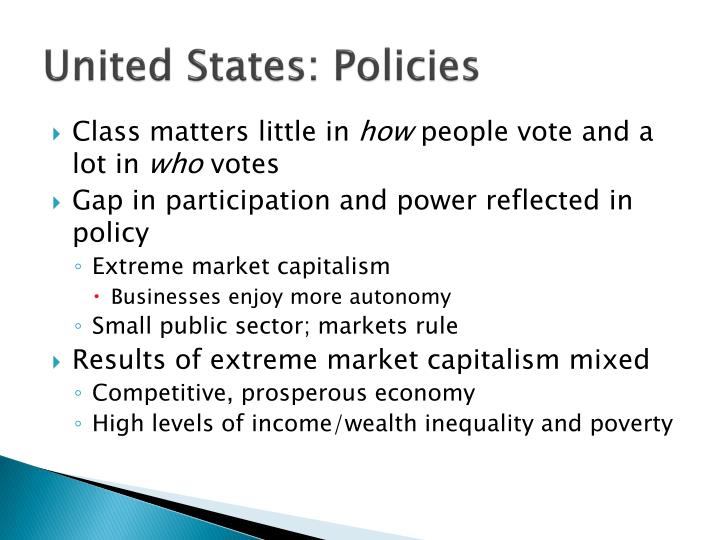 United States: Policies