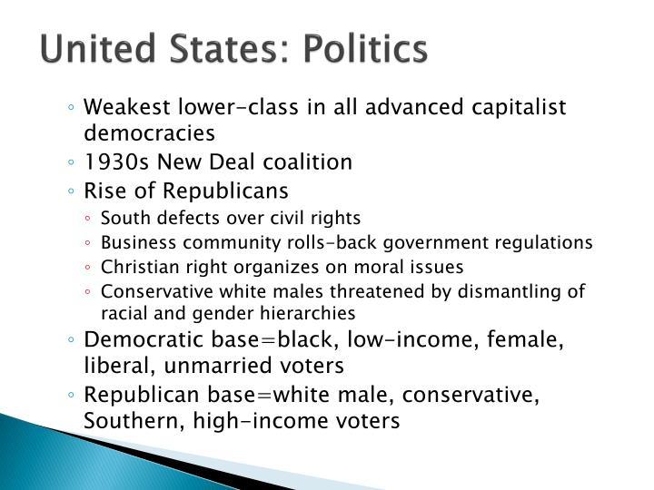 United States: Politics