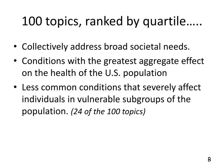 100 topics, ranked by quartile…..
