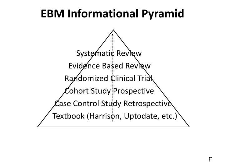 EBM Informational Pyramid