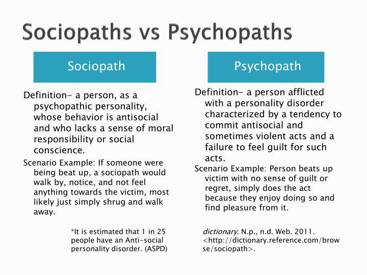 Sociopaths vs psychopaths