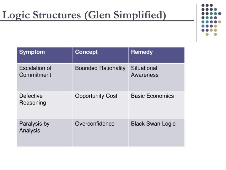 Logic Structures (Glen Simplified)