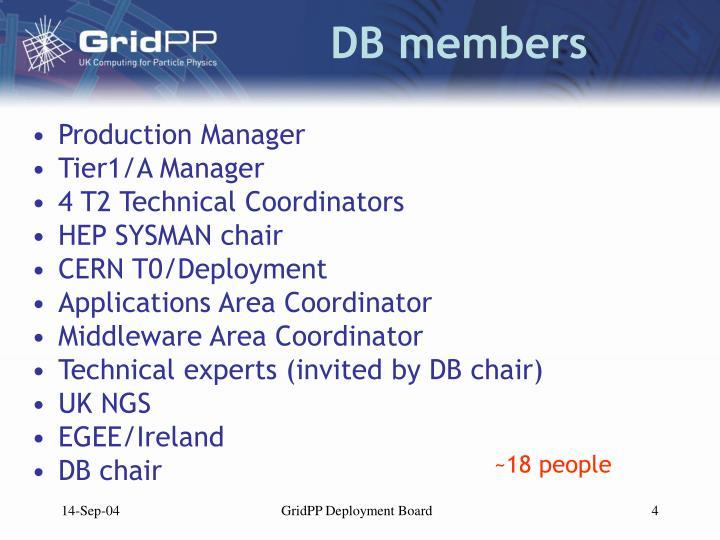 DB members