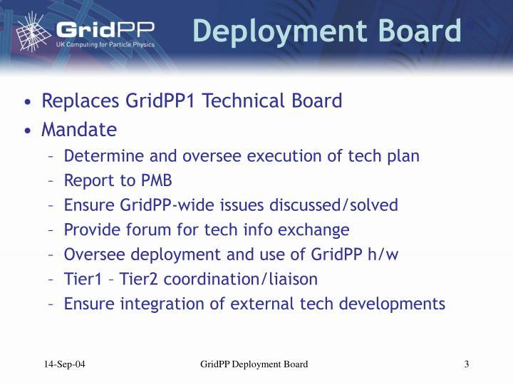 Deployment Board