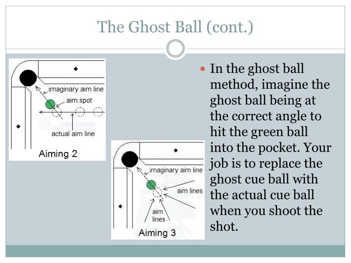 The Ghost Ball (cont.)