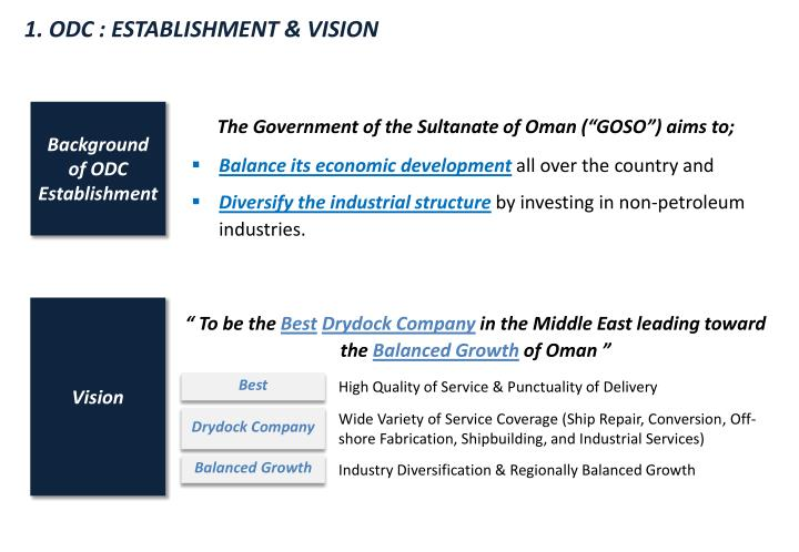 1. ODC : ESTABLISHMENT & VISION