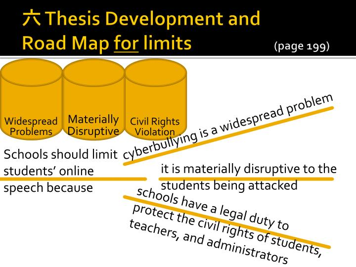 What does thesis and roadmap mean