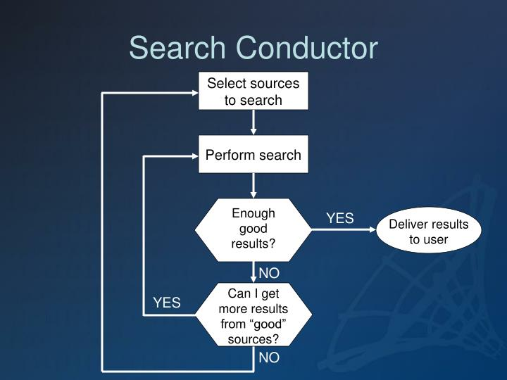 Perform search