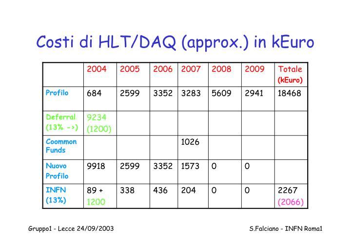 Costi di HLT/DAQ