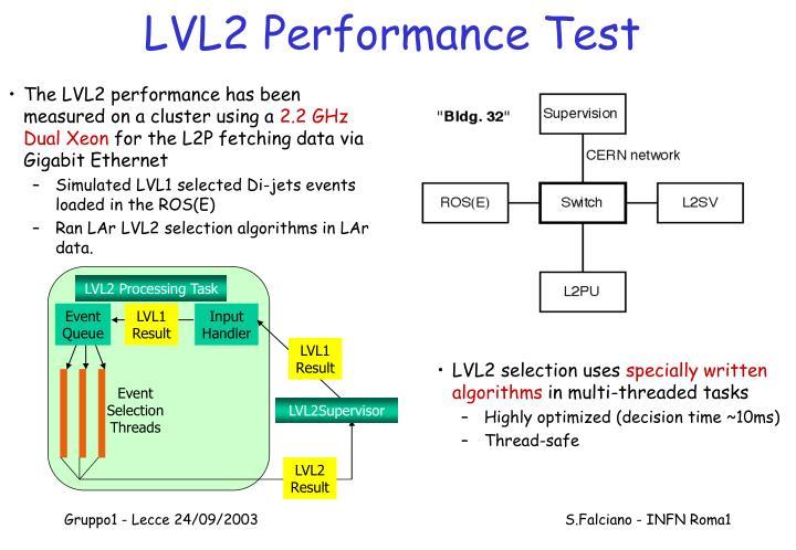 LVL2 Processing Task