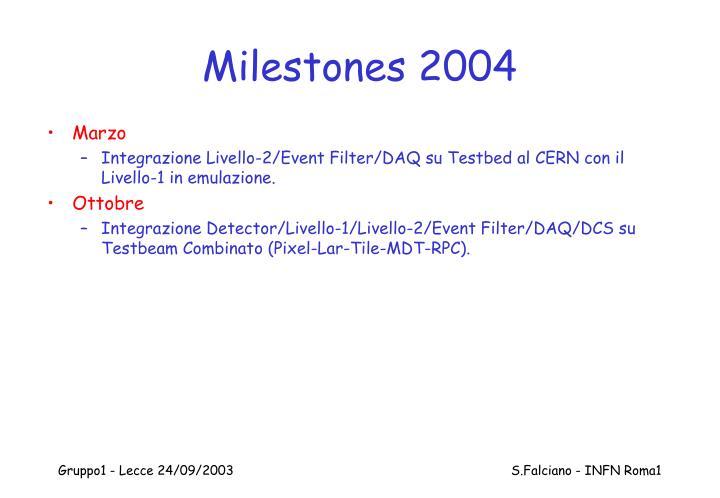 Milestones 2004