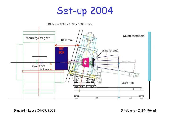 Set-up 2004