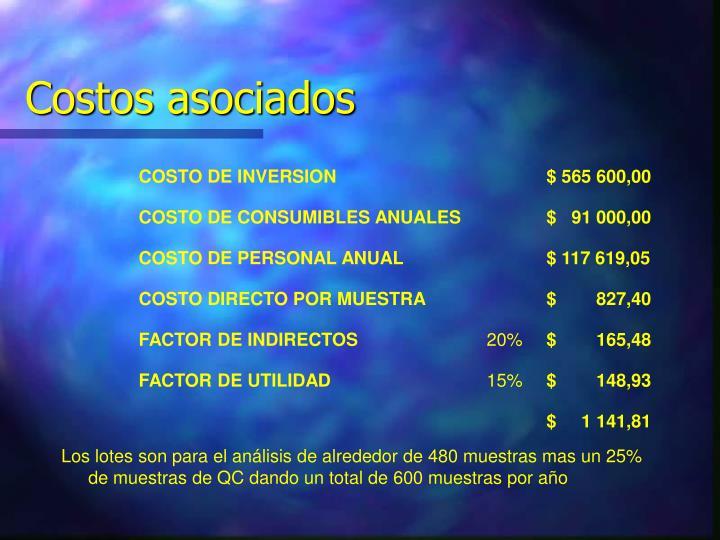 Costos asociados