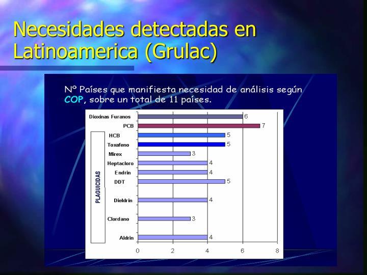 Necesidades detectadas en Latinoamerica (Grulac)