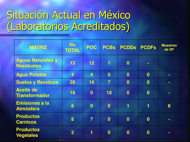 Situación Actual en México (Laboratorios Acreditados)