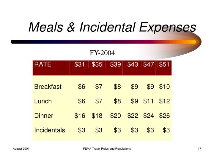 Meals & Incidental Expenses