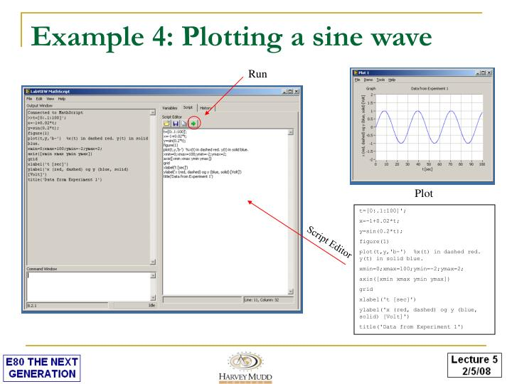 Example 4: Plotting a sine wave
