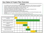 key dates project plan overview