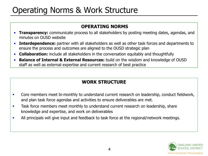 Operating Norms & Work Structure