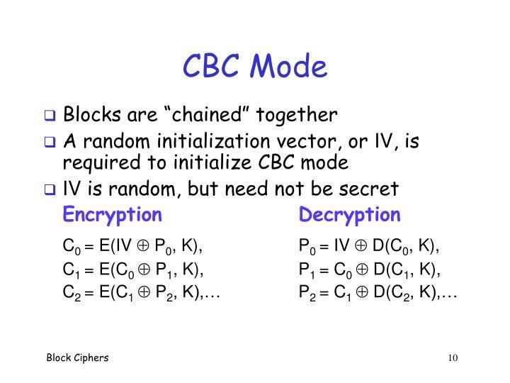 CBC Mode