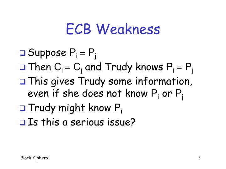ECB Weakness