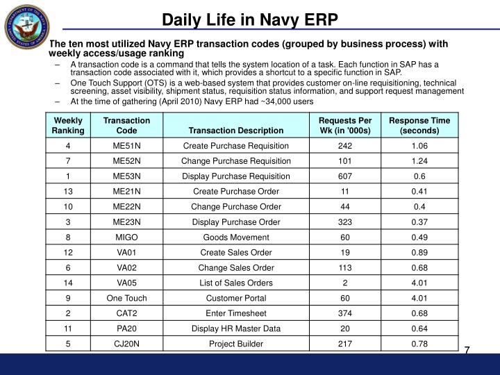 Daily Life in Navy ERP