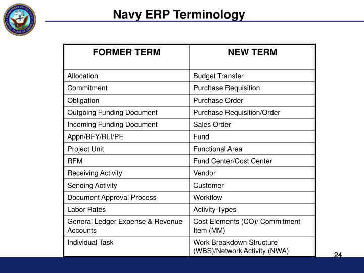 Navy ERP Terminology