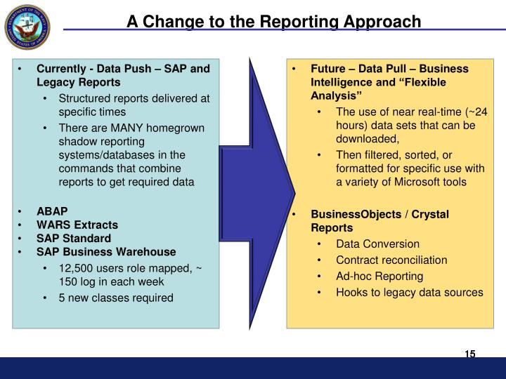 A Change to the Reporting Approach