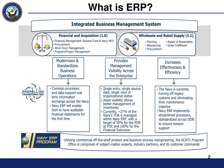 What is ERP?