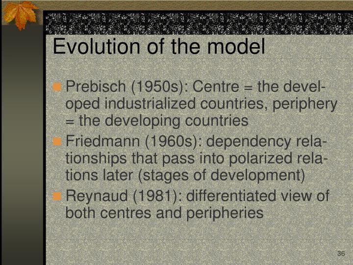 Evolution of the model