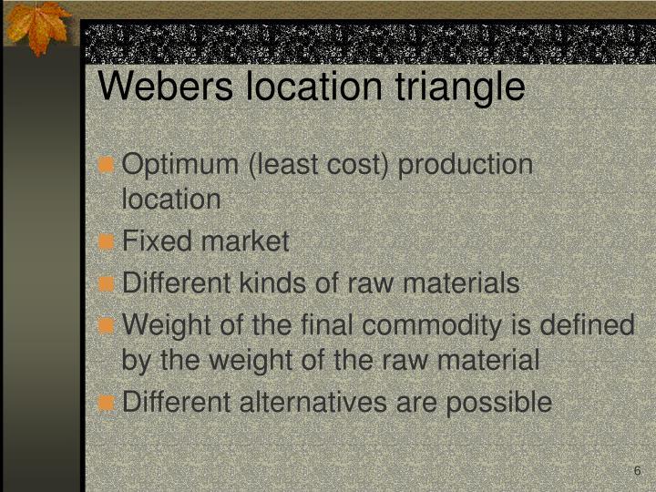 Webers location triangle