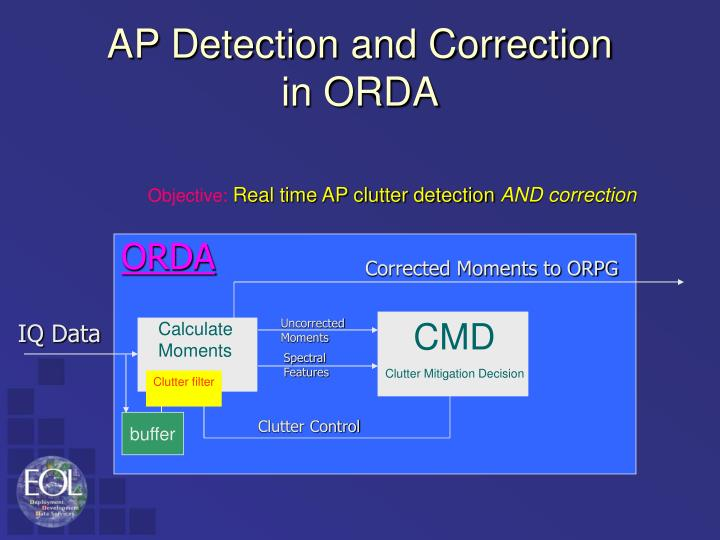 AP Detection and Correction