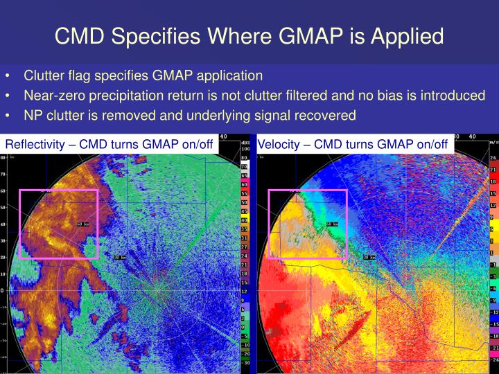 Clutter flag specifies GMAP application