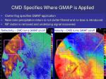 cmd specifies where gmap is applied