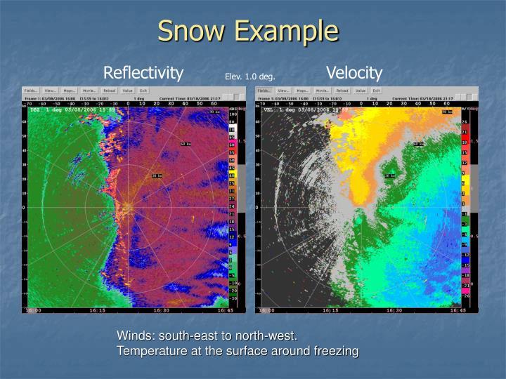 Snow Example