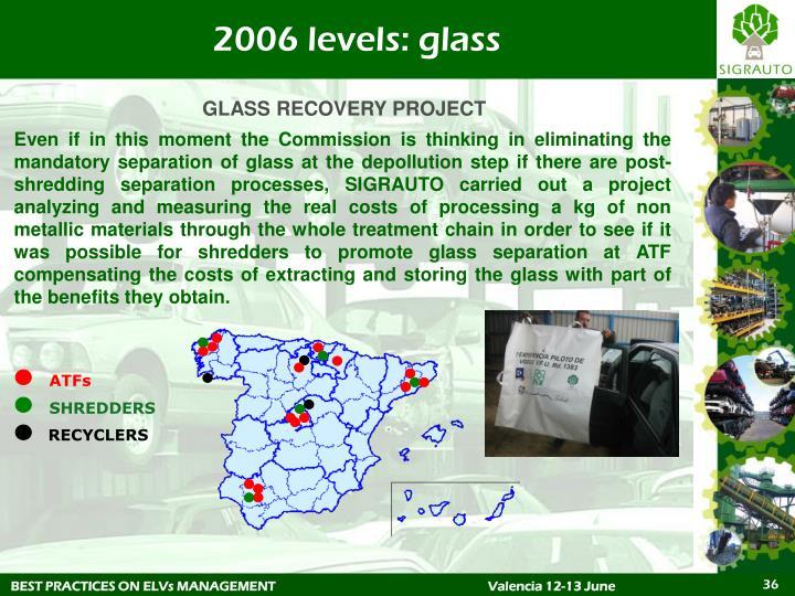 2006 levels: glass