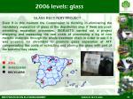2006 levels glass