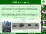 2006 levels tyres