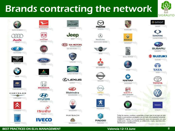 Brands contracting the network