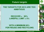 future targets