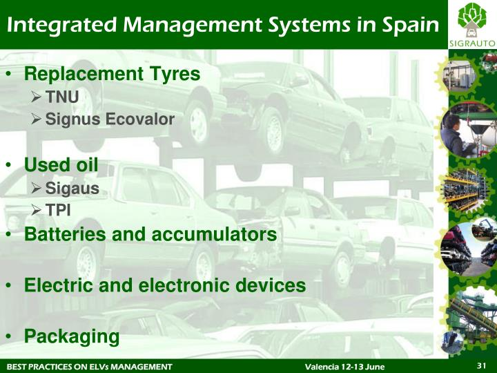 Integrated Management Systems in Spain