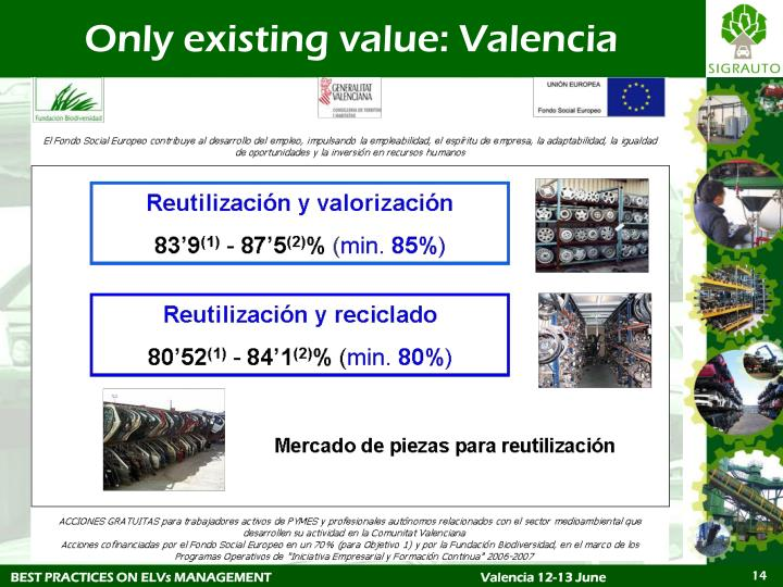 Only existing value: Valencia