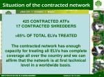 situation of the contracted network1