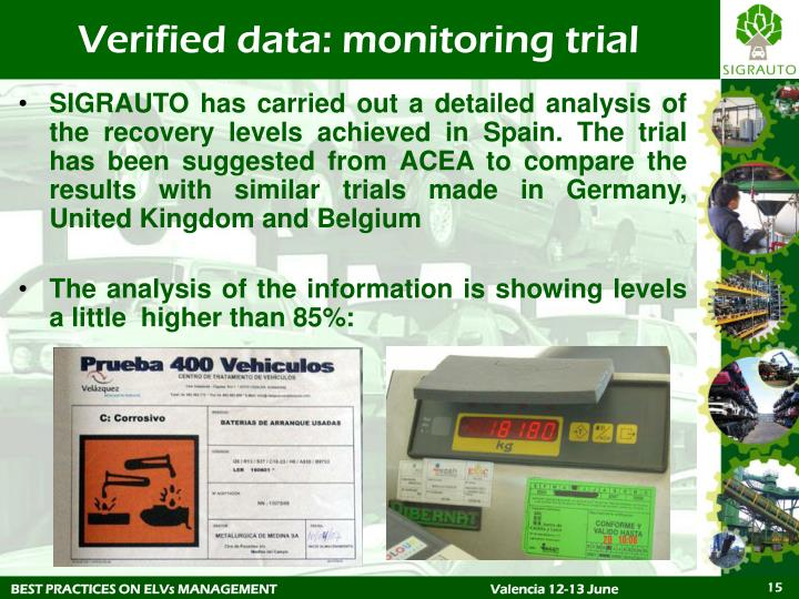 Verified data: monitoring trial