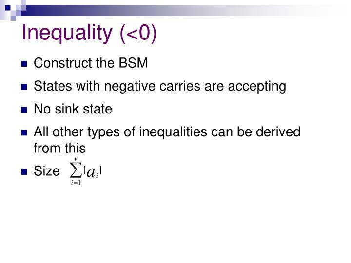 Inequality (<0)