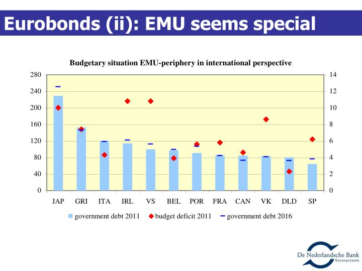 Eurobonds (ii): EMU seems special