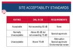 site acceptability standards