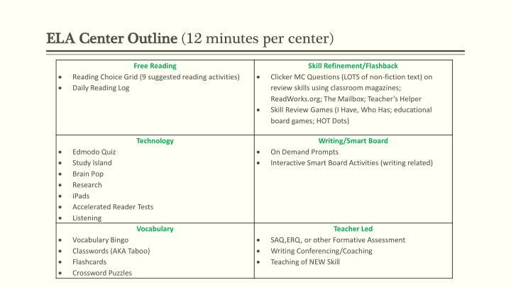 ELA Center Outline